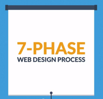 Web Design Phases